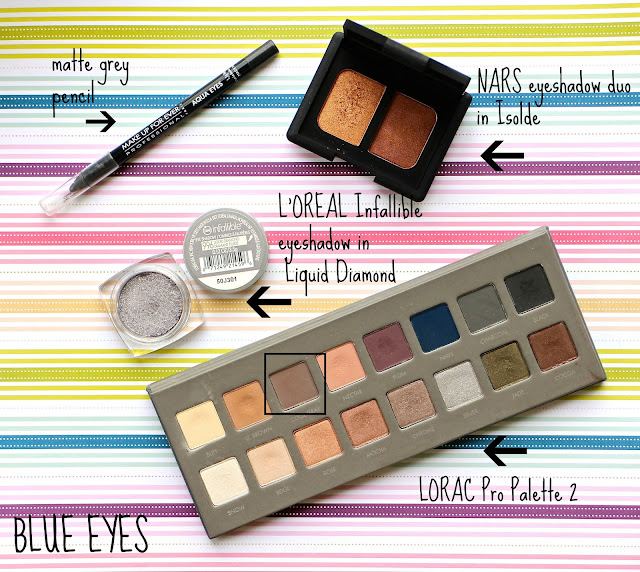 best eyeshadow for blue eyes