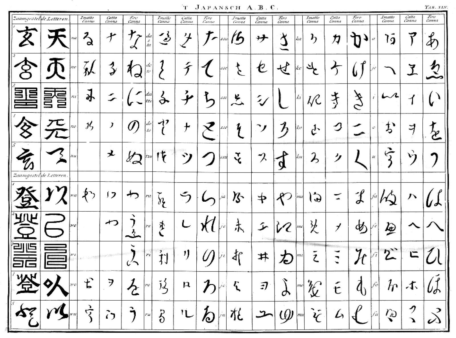 Japanese Alphabet Letters A-Z