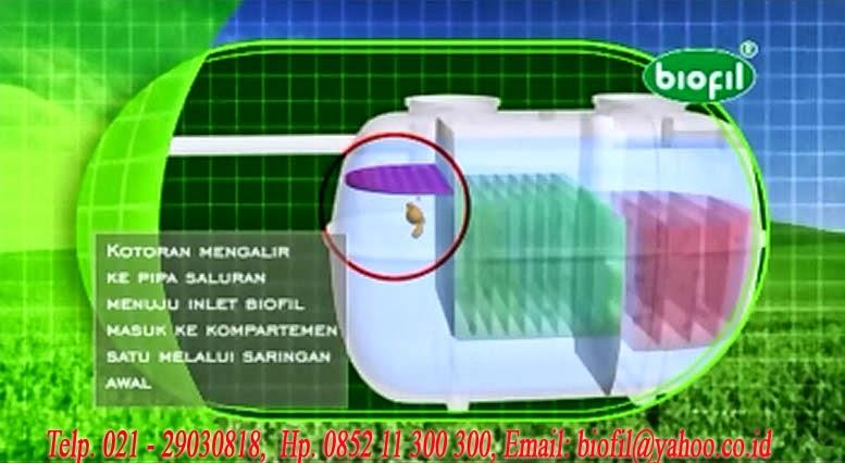 cara pemasangan septic tank biofil, cara kerja septic tank biofil