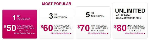 best wireless cell phone plans