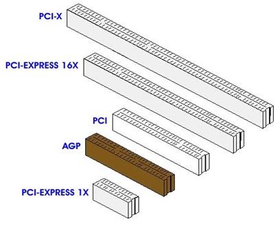 Slots de expansion pci express