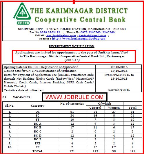 Karimnagar District Cooperative Bank Latest Job Opening Advertisement October 2015