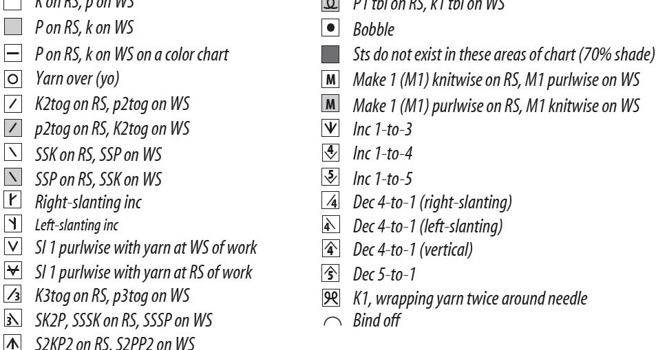 Knitting Pattern Instructions Explained : knit chart symbols knitting and crochet