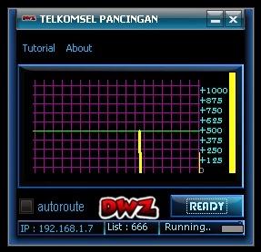 Inject Telkomsel Pancingan 24 Oktober 2014