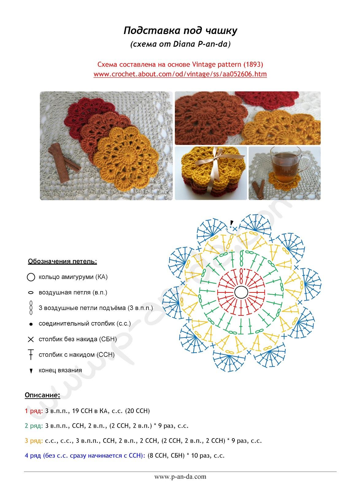 схема вязания из полиэтиленовых пакетов подставки