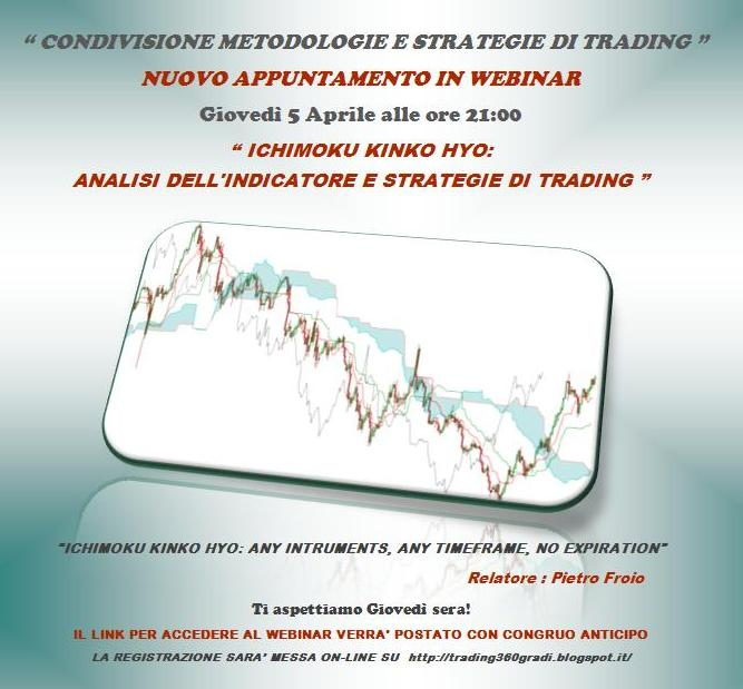 Day trading forex webinar