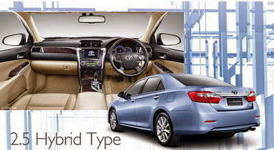Toyota All New Camry Mobil 2.5 Hybrid Terbaik Indonesia