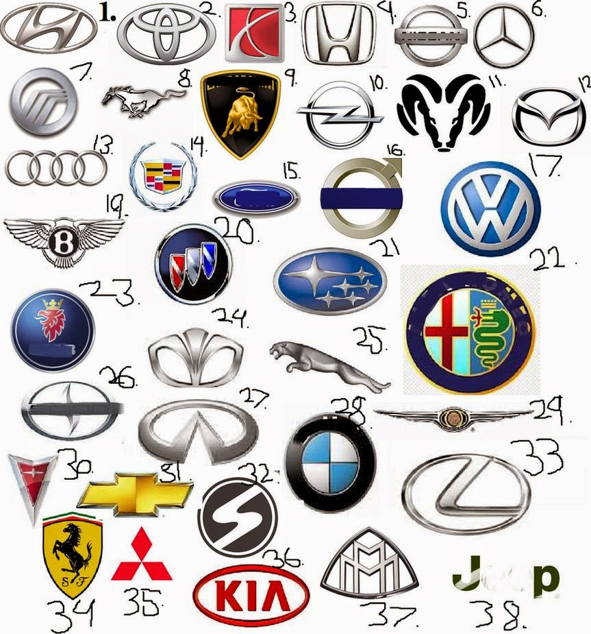 Luxury Car Logos And Names - Car signs and names