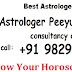Capricorn Horoscope 2014 | Makar Varshik Rashifal 2014 | मकर वार्षिक राशिफल 2014