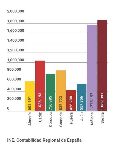 VAB sect. construcción 2014 (p), miles €