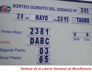 resultados-gordito-del-zodiaco-viernes-29-de-mayo-2015-tablero