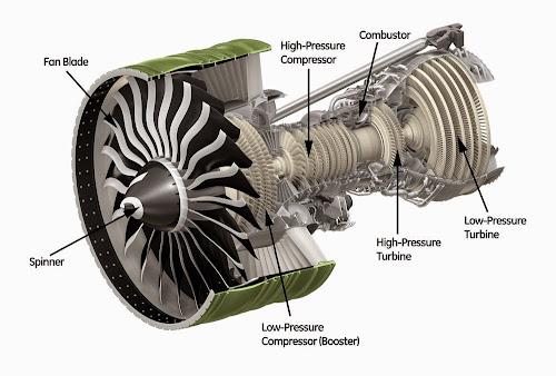 Maior turbina ajato do mundo