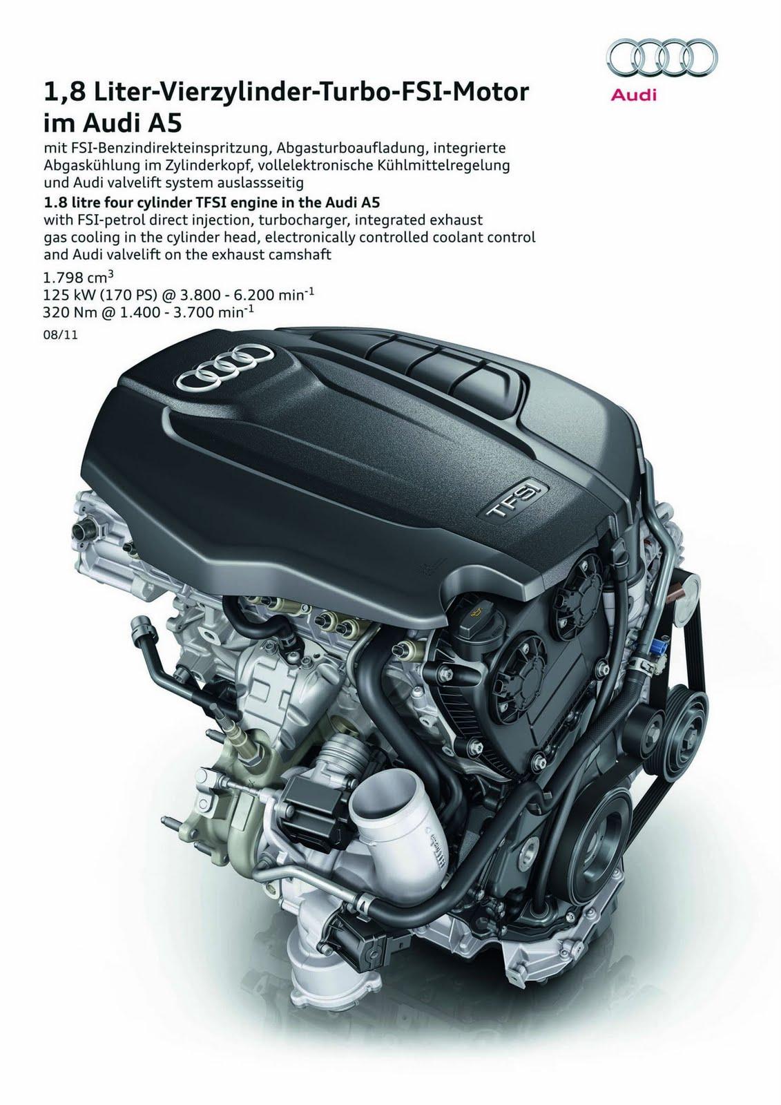 Revista Coche Motores Audi