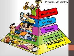 seguridad y confianza- piramide de maslow