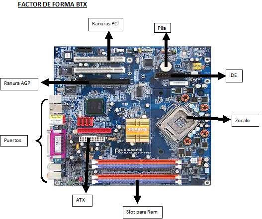 motherboard chipset diagram  motherboard  get free image