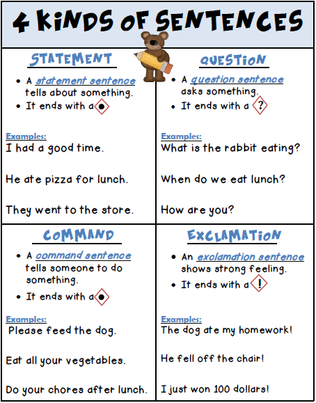 Interrogative Sentences Worksheets | ABITLIKETHIS