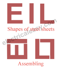 transformer laminated steel sheet shapes