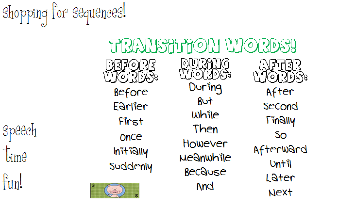 Common Worksheets Time Order Transition Words Worksheets – Transition Words Worksheet