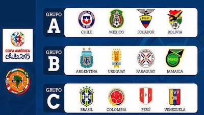 pembagian grup copa america 2015