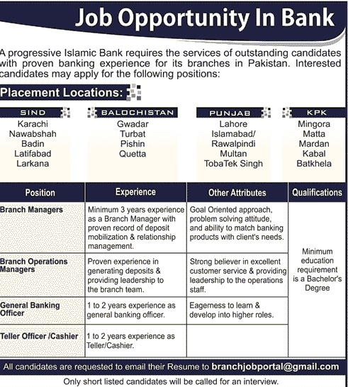 Jobs in Islamic Bank for Different Cities of Pakistan