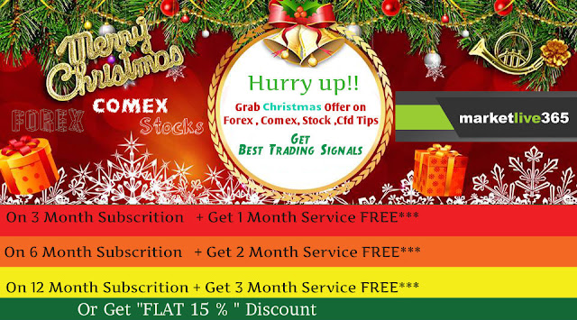 Forex trading christmas day
