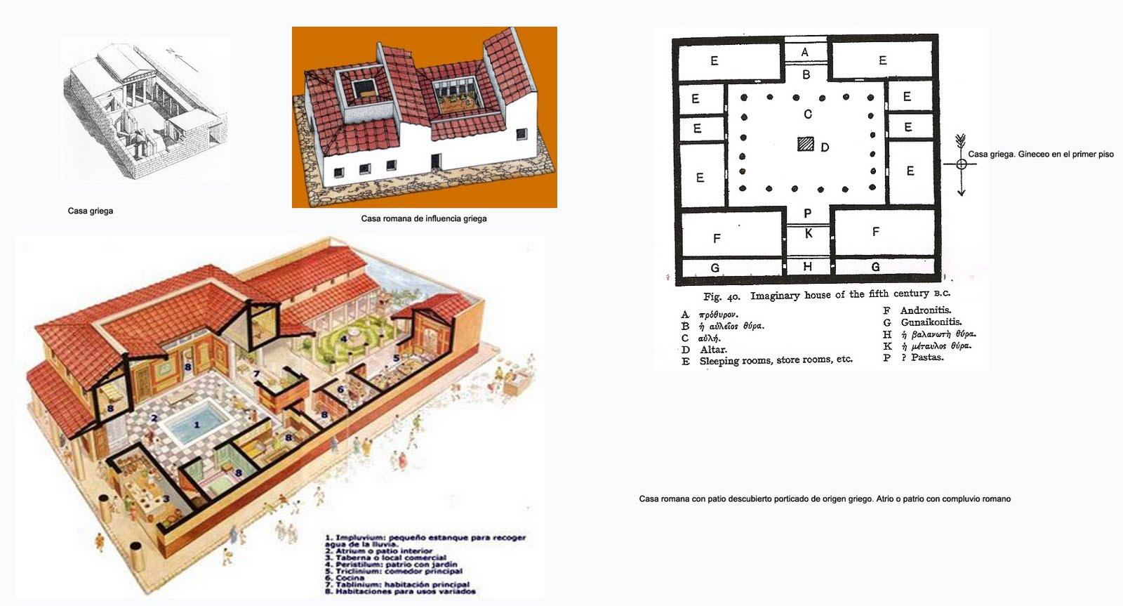 asl diversificaci n la vivienda griega On vivienda griega antigua