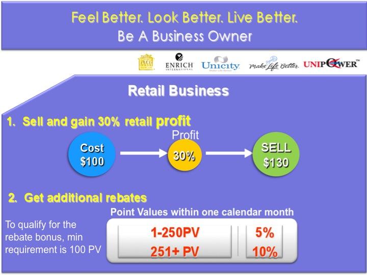 Keuntungan Dalam Business UNICITY