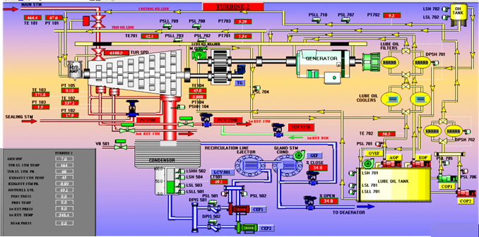 schematic of a nuclear power plant schematic of a school