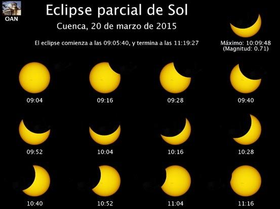 http://www.oan.es/eclipse2015/