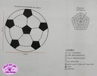Tapete infantil  de Crochê em formato de bola