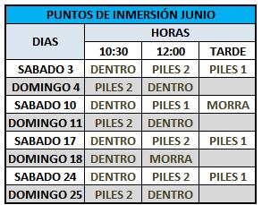 PUNTOS DE INMERSIONES JUNIO
