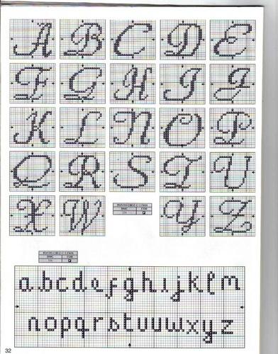 alfabeto em gráfico de ponto cruz alfabeto em ponto cruz infantil