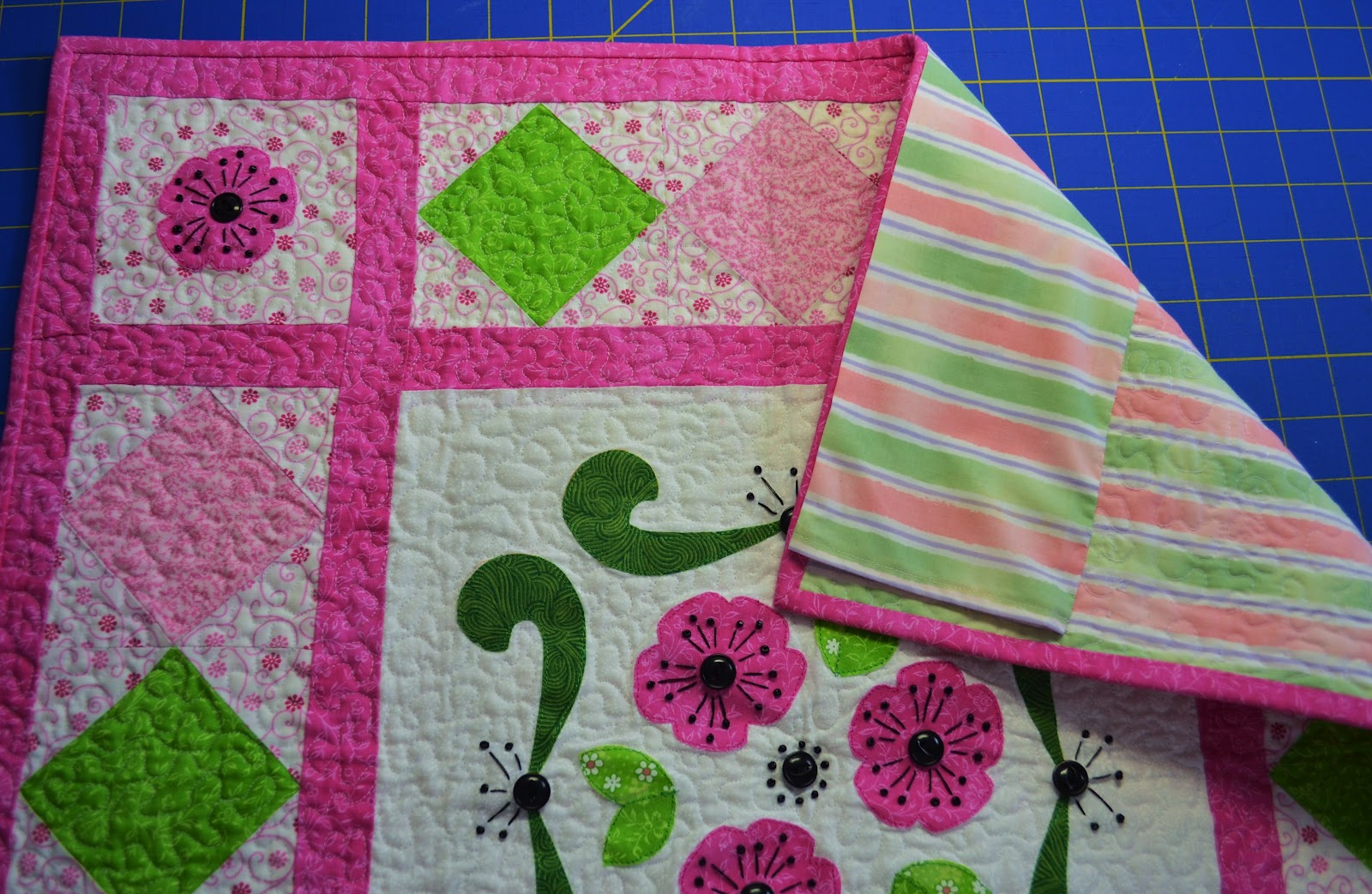 how to make a quilt Quilt sizes baby quilts are approximately 3' x 5' (standard crib size) and, when tied, can be made in an afternoon two-yard throws — afghan-size car blankets or stadium robes — are 4' x 6' and also take only a few hours they get their name because the quilt top and backing each requires two yards of 45 fabric.
