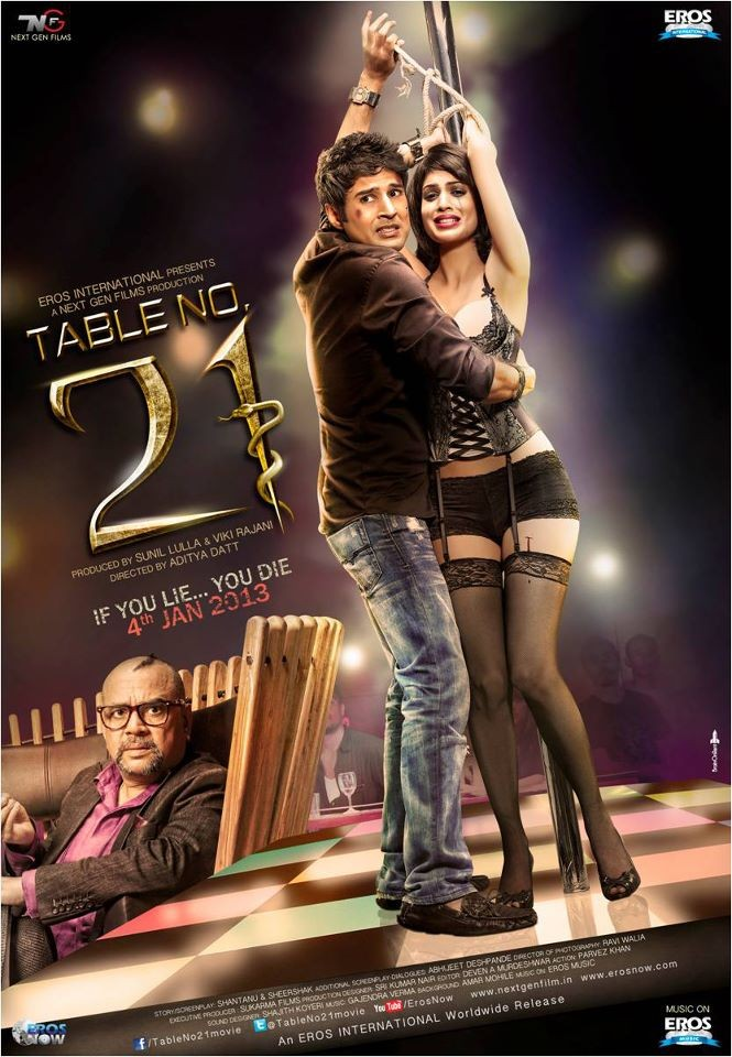 Table No. 21 (2013)