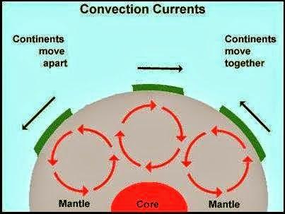 teori konveksi