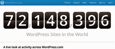 wordpress views
