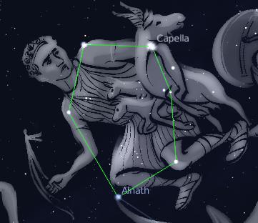 Auriga: la costellazione dei Gladiatori: visita guidata