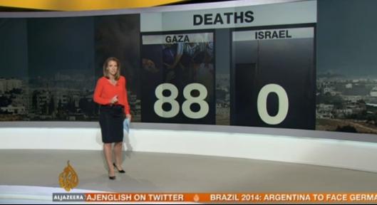 Bañance de muertos en Oriente Próximo