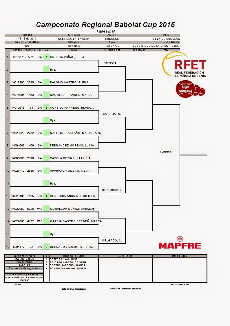 Club de Tenis Villa de Sonseca: Regional Babolat Cup sub-14: Cuadros ...