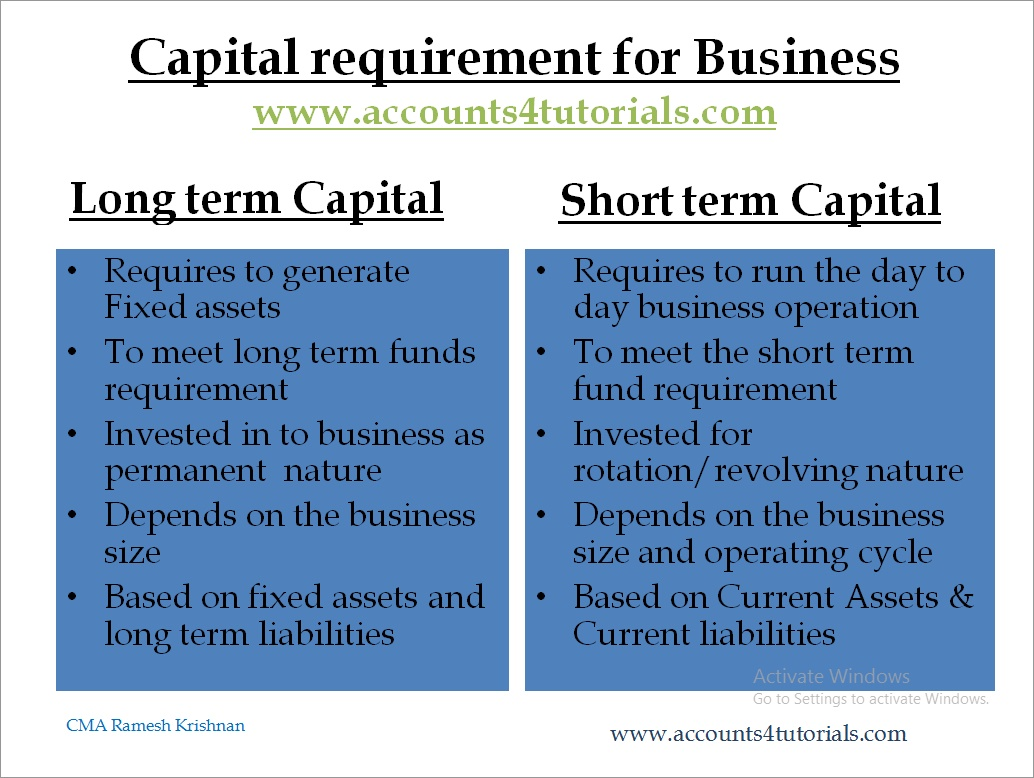 how to calculate gross working capital cycle