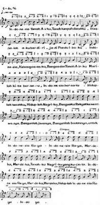 Lagu Indonesia Raya Wr Supratman [Not Balok & Not Angka]