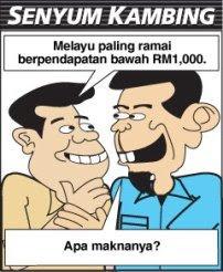 Sindiran Kartun Untuk Orang Melayu