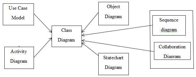 Diagram Kelas Class Diagram Winda Silvia