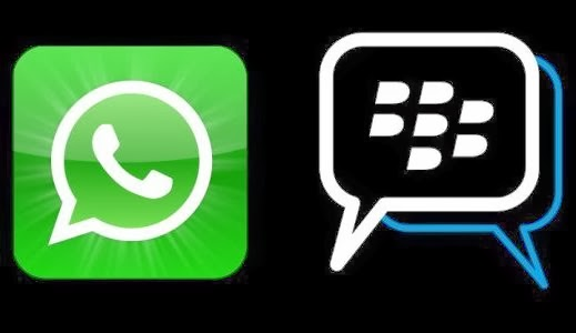 The Top 5 Instant Messaging Apps in Nigeria