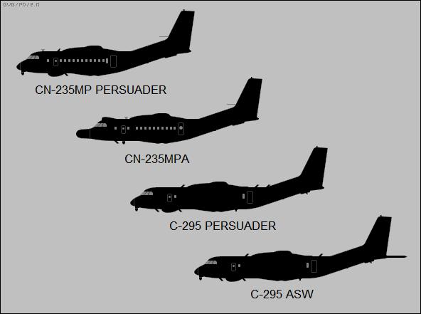 Pesawat cn 235 Indonesia Perkembangan Pesawat Cn-235