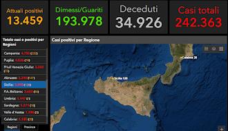 COVID-19 Italia - Monitoraggio 9 Luglio