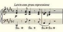 Nocturnos de Chopin, partituras