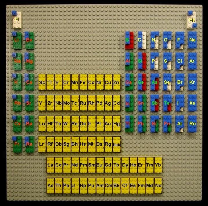 Tabla peridica de lego y maquetas de tomos aprender con el juego en la web de la universidad de wisconsin tienen esta ingeniosa tabla peridica construida con lego y que funciona adems como enlace a fichas con urtaz Image collections