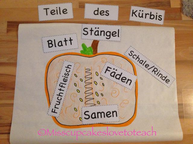 Miss cupcakes loves to teach : Oktober 2014