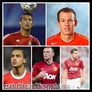 5 Pemain Sepak Bola Dengan Lari Tercepat di Dunia - raxterbloom.blogspot.com